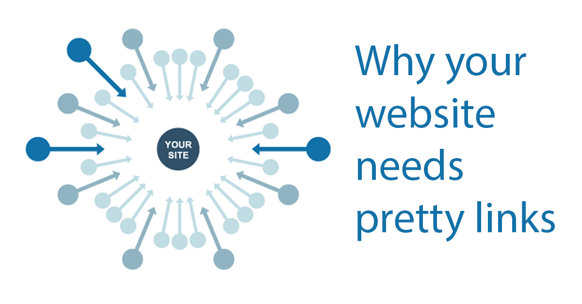 Why your website needs pretty links
